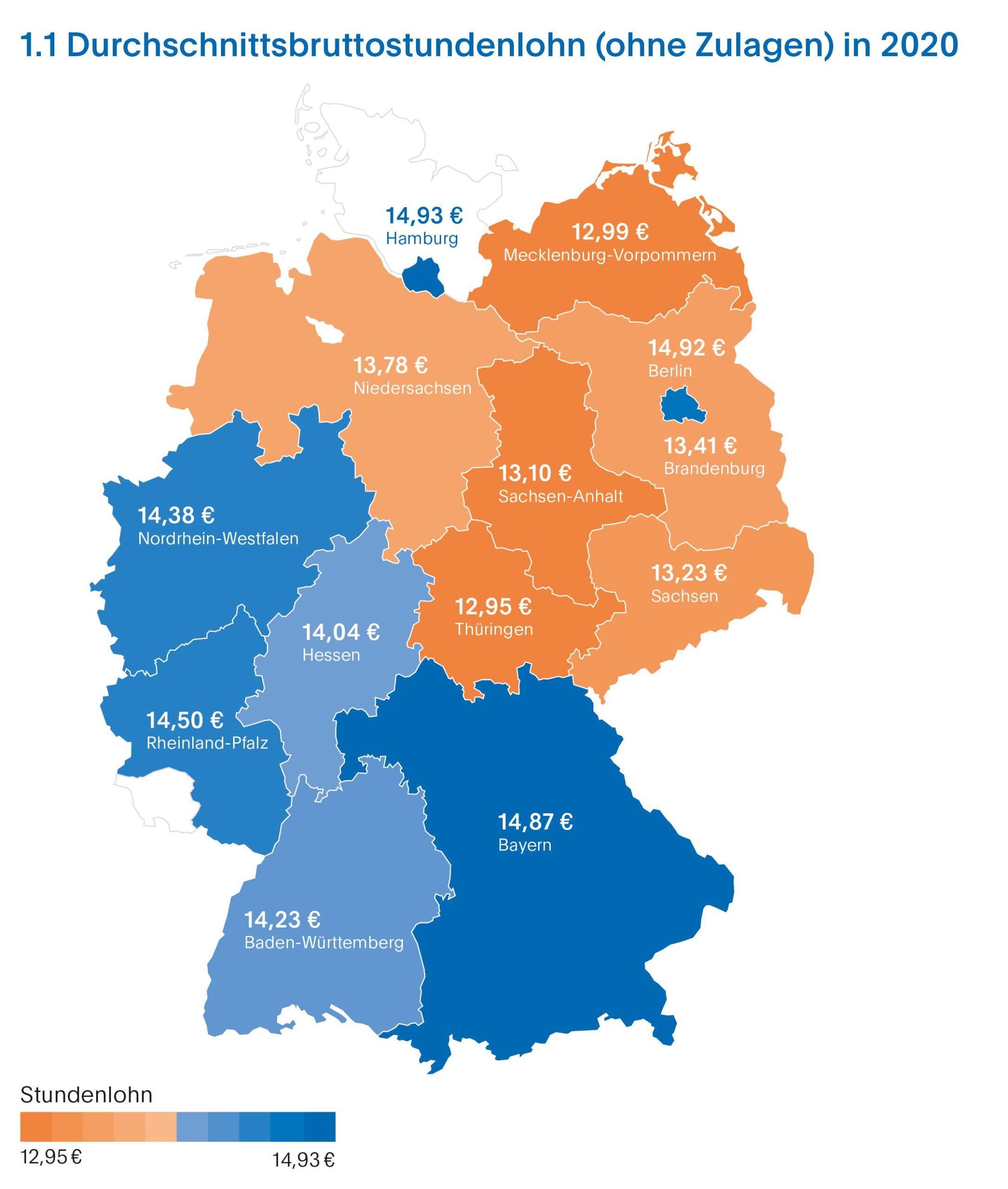 Lohn Scala Deutschland für die Pflege